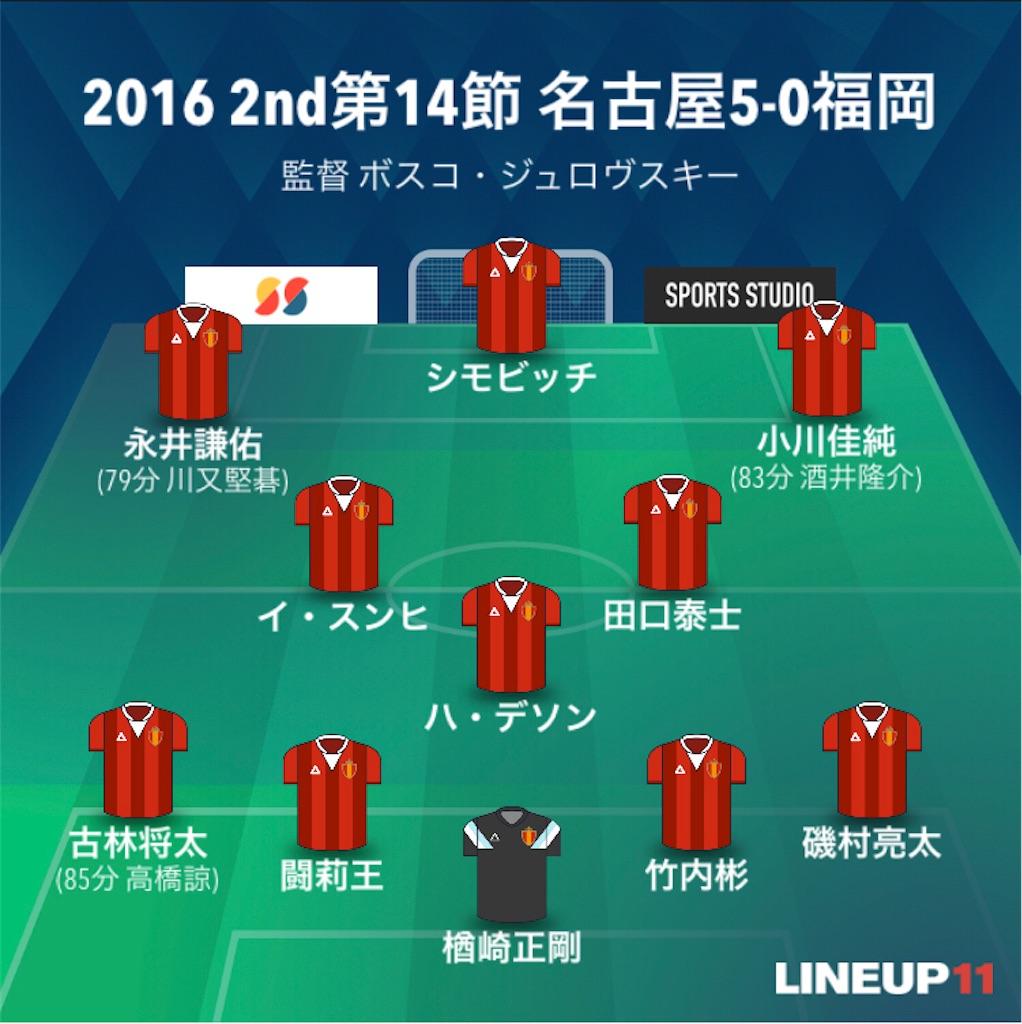 f:id:gsfootball3tbase3gbmusic:20210113004629j:image