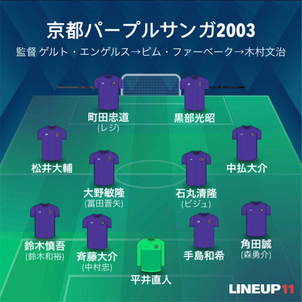f:id:gsfootball3tbase3gbmusic:20210124212632j:image