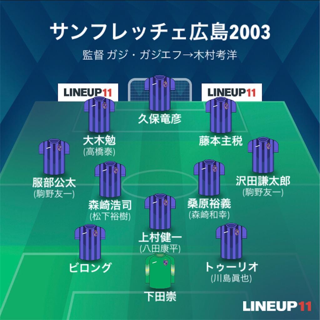 f:id:gsfootball3tbase3gbmusic:20210124212759j:image