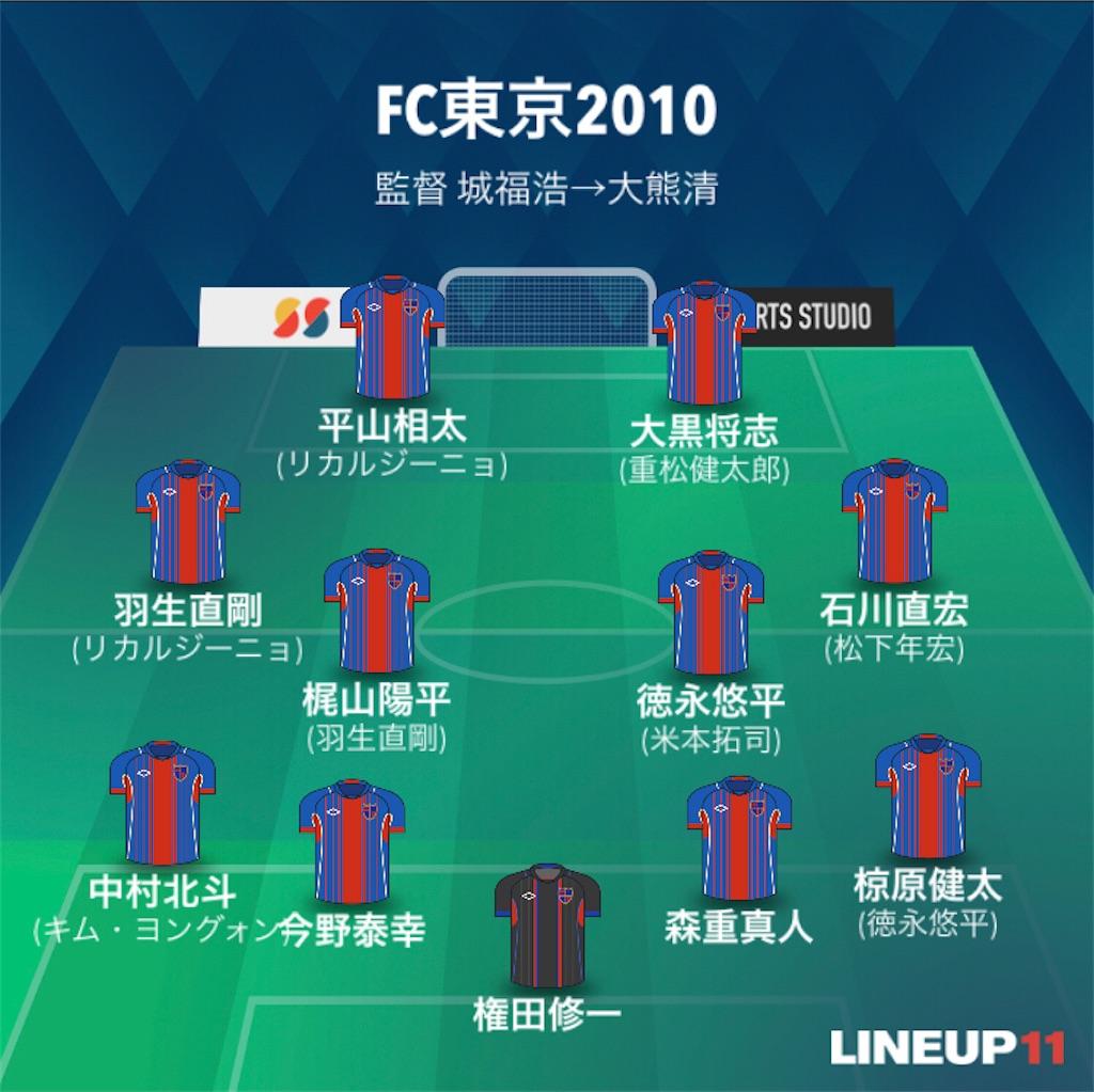 f:id:gsfootball3tbase3gbmusic:20210127105233j:image