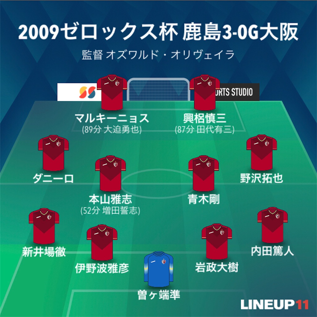 f:id:gsfootball3tbase3gbmusic:20210210163937j:image