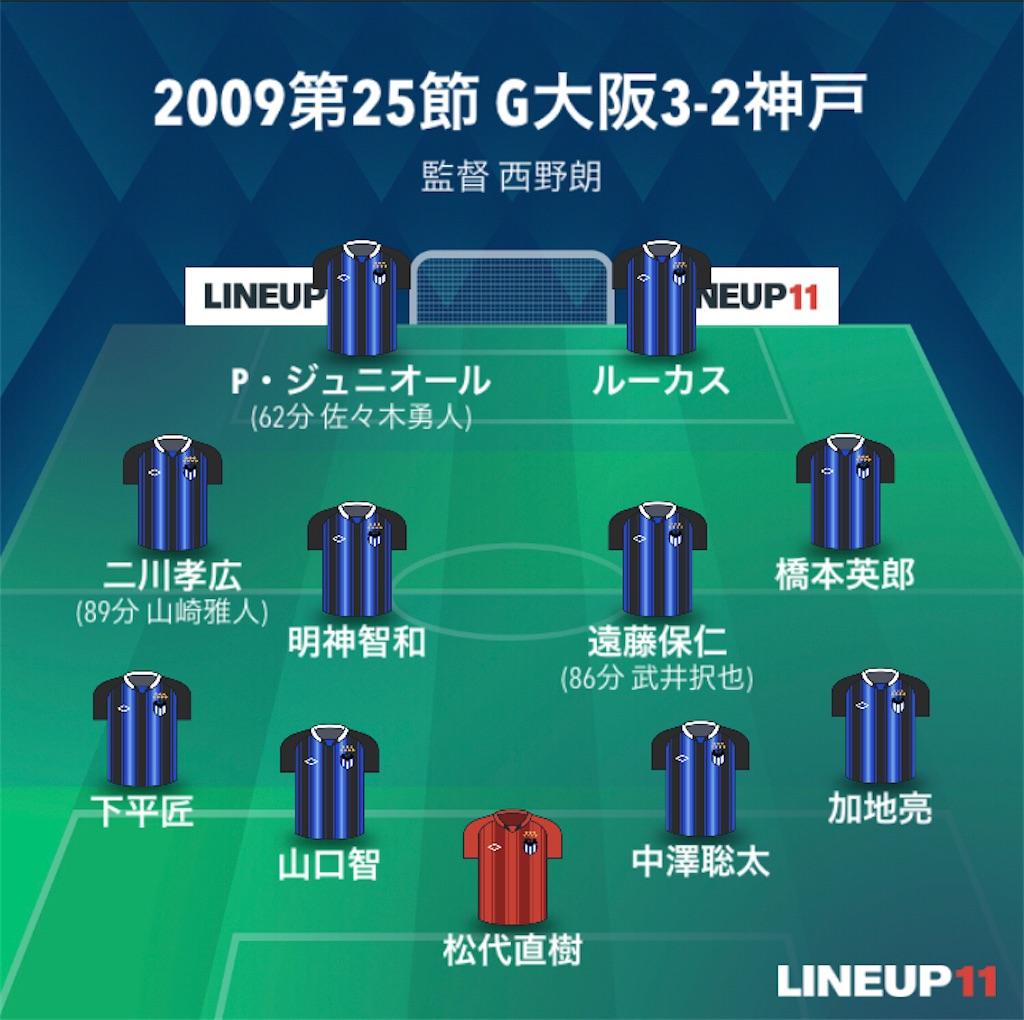 f:id:gsfootball3tbase3gbmusic:20210210164202j:image