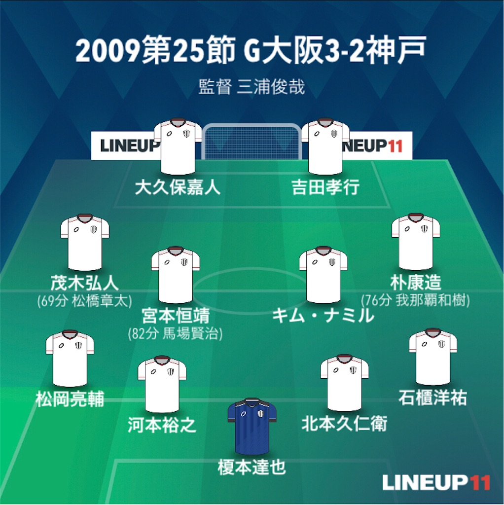f:id:gsfootball3tbase3gbmusic:20210210164206j:image