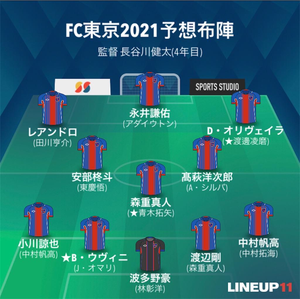 f:id:gsfootball3tbase3gbmusic:20210219235316j:image