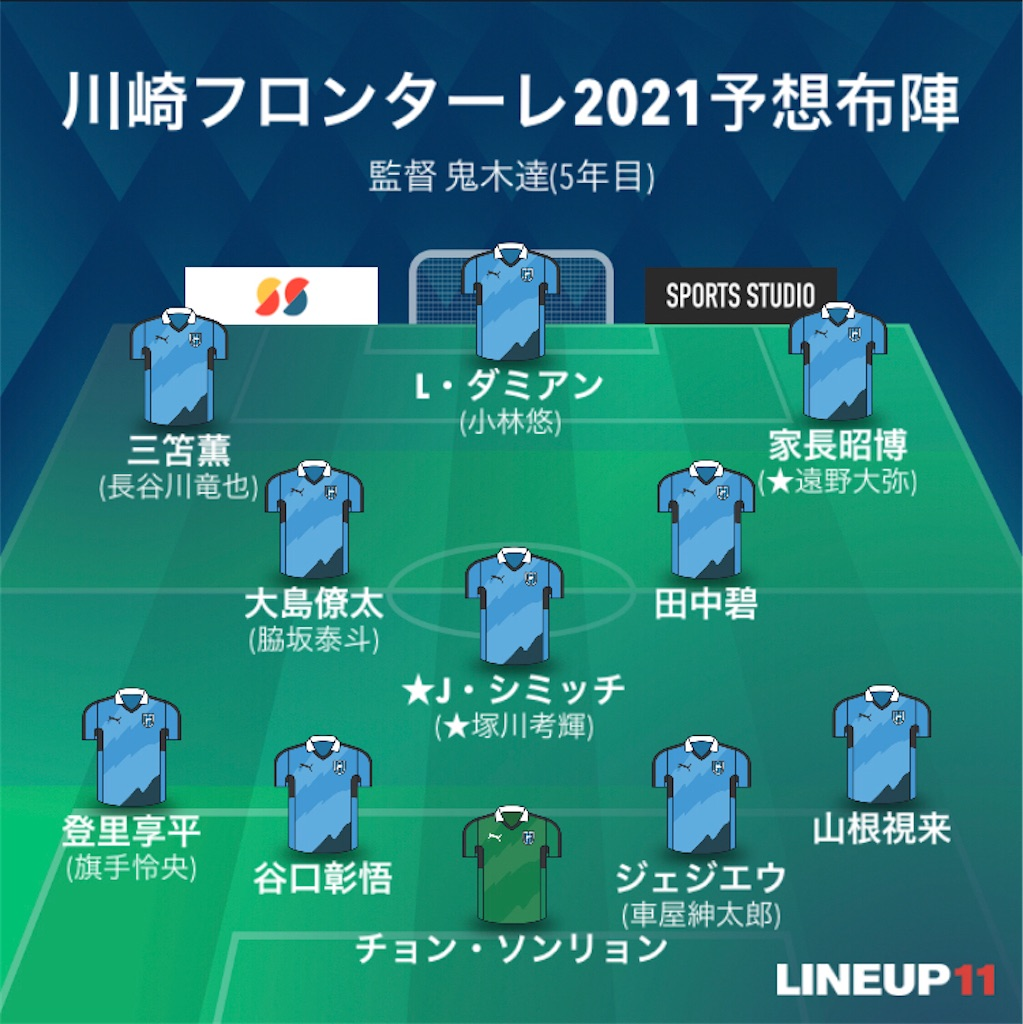 f:id:gsfootball3tbase3gbmusic:20210219235811j:image