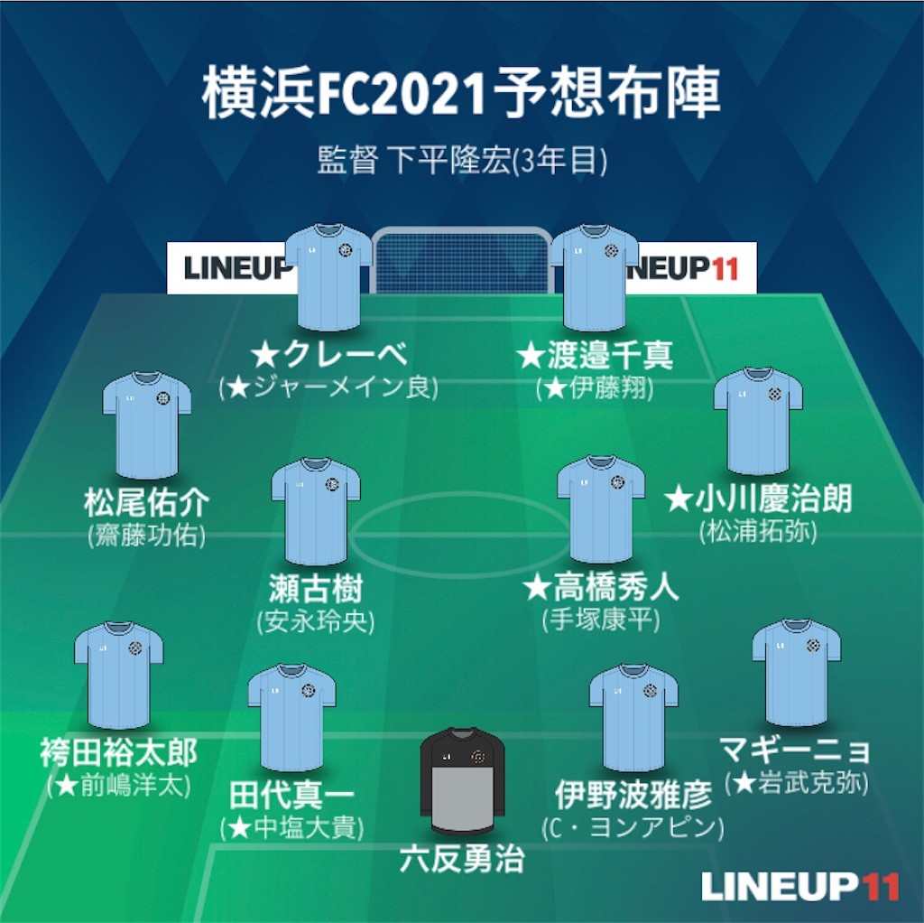 f:id:gsfootball3tbase3gbmusic:20210221191955j:image
