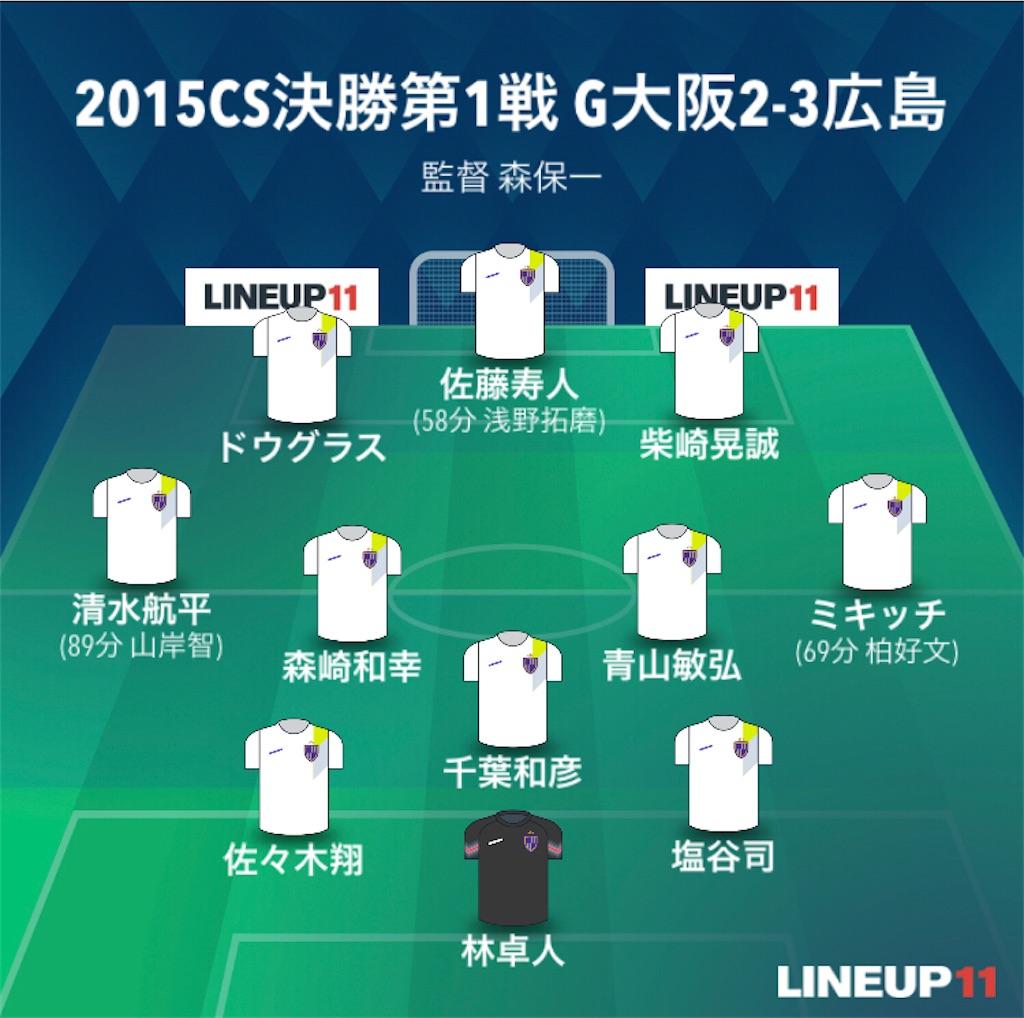 f:id:gsfootball3tbase3gbmusic:20210401222055j:image