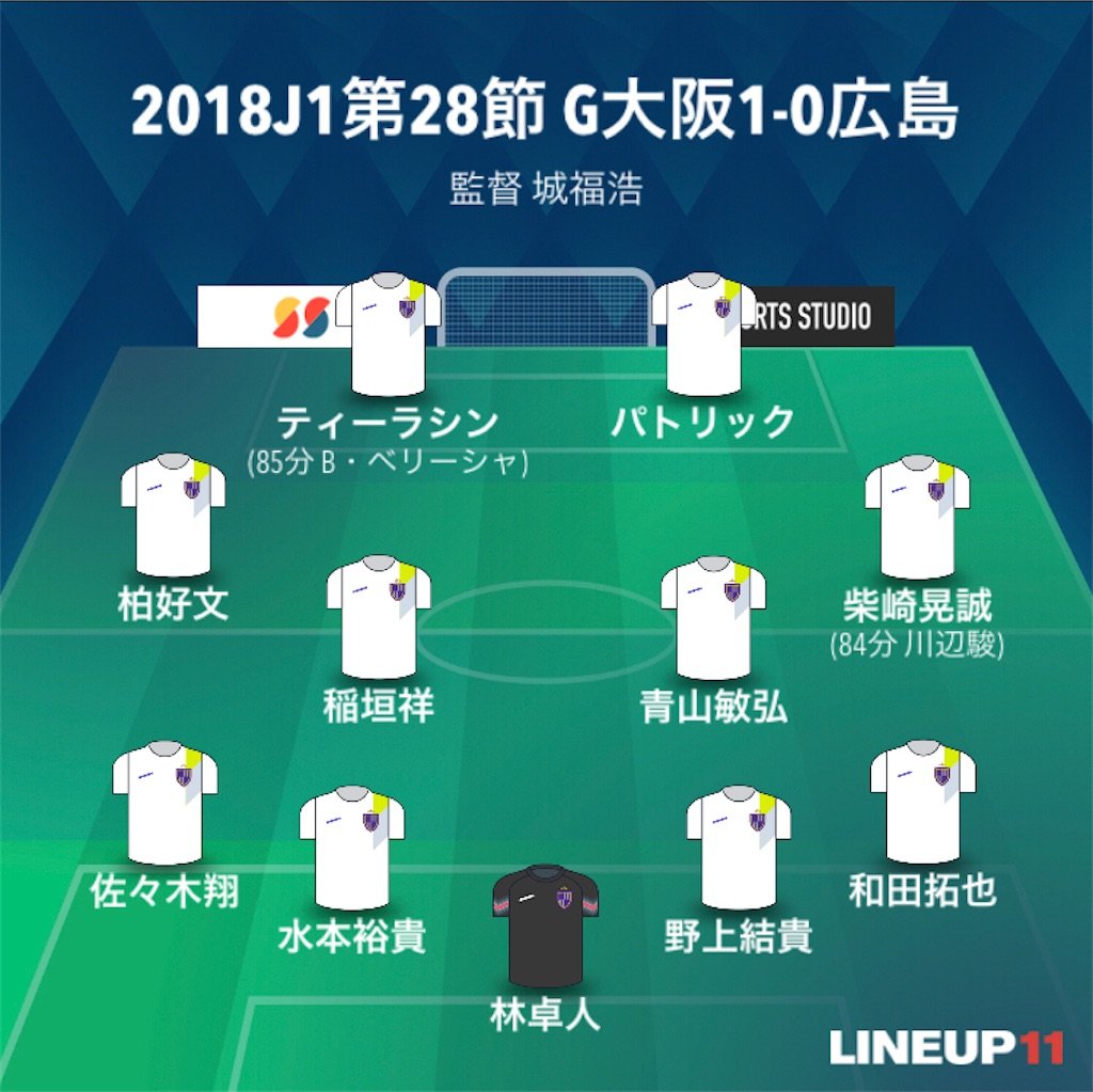 f:id:gsfootball3tbase3gbmusic:20210401222118j:image