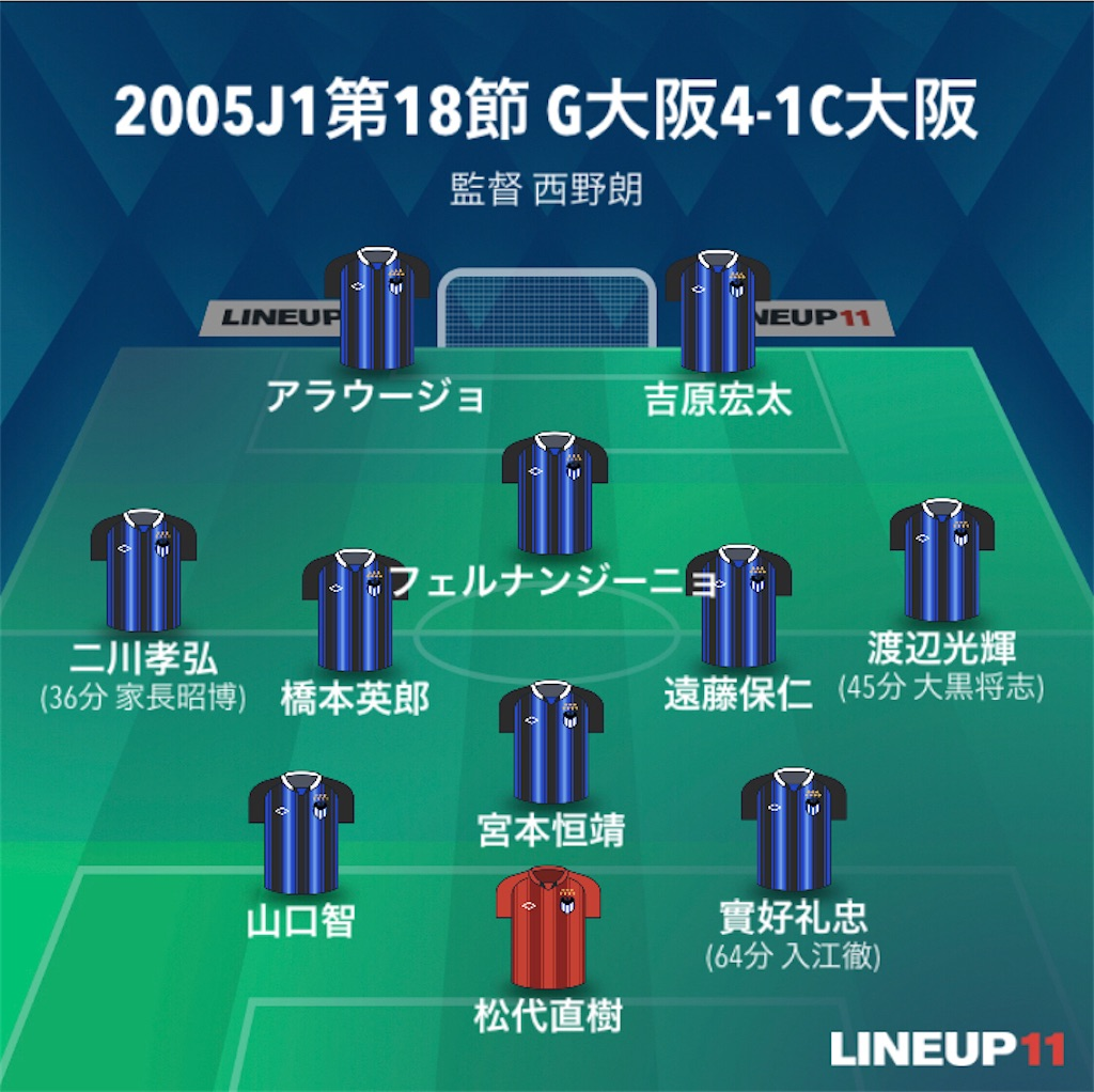 f:id:gsfootball3tbase3gbmusic:20210425023729j:image