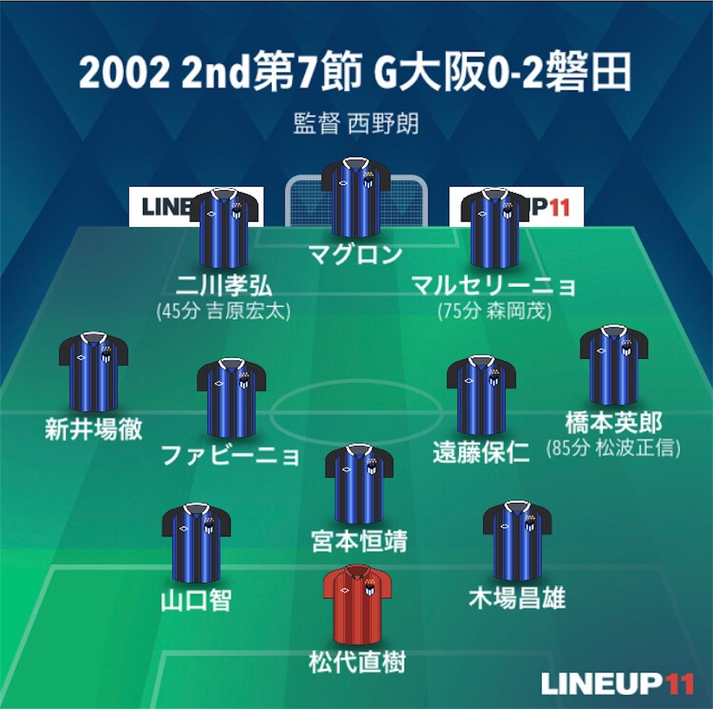 f:id:gsfootball3tbase3gbmusic:20210425023749j:image