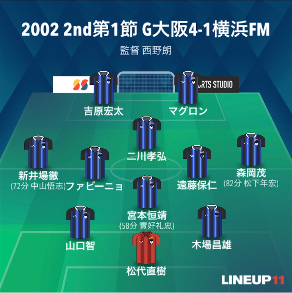 f:id:gsfootball3tbase3gbmusic:20210425023756j:image