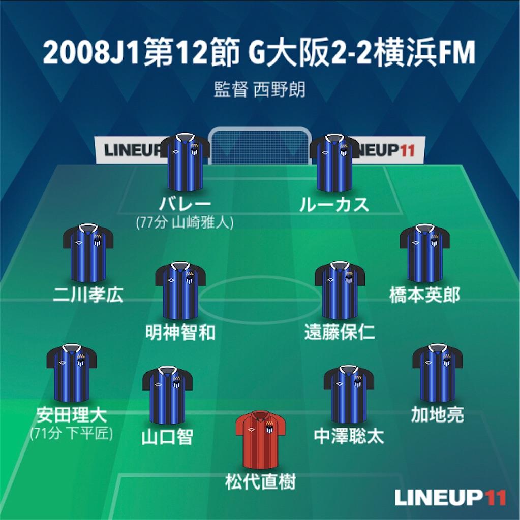 f:id:gsfootball3tbase3gbmusic:20210503165650j:image