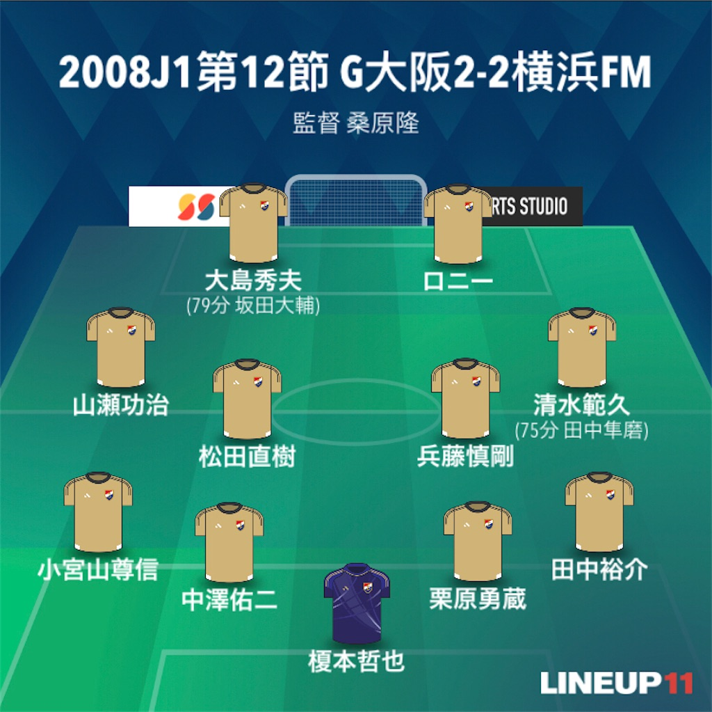 f:id:gsfootball3tbase3gbmusic:20210503165653j:image