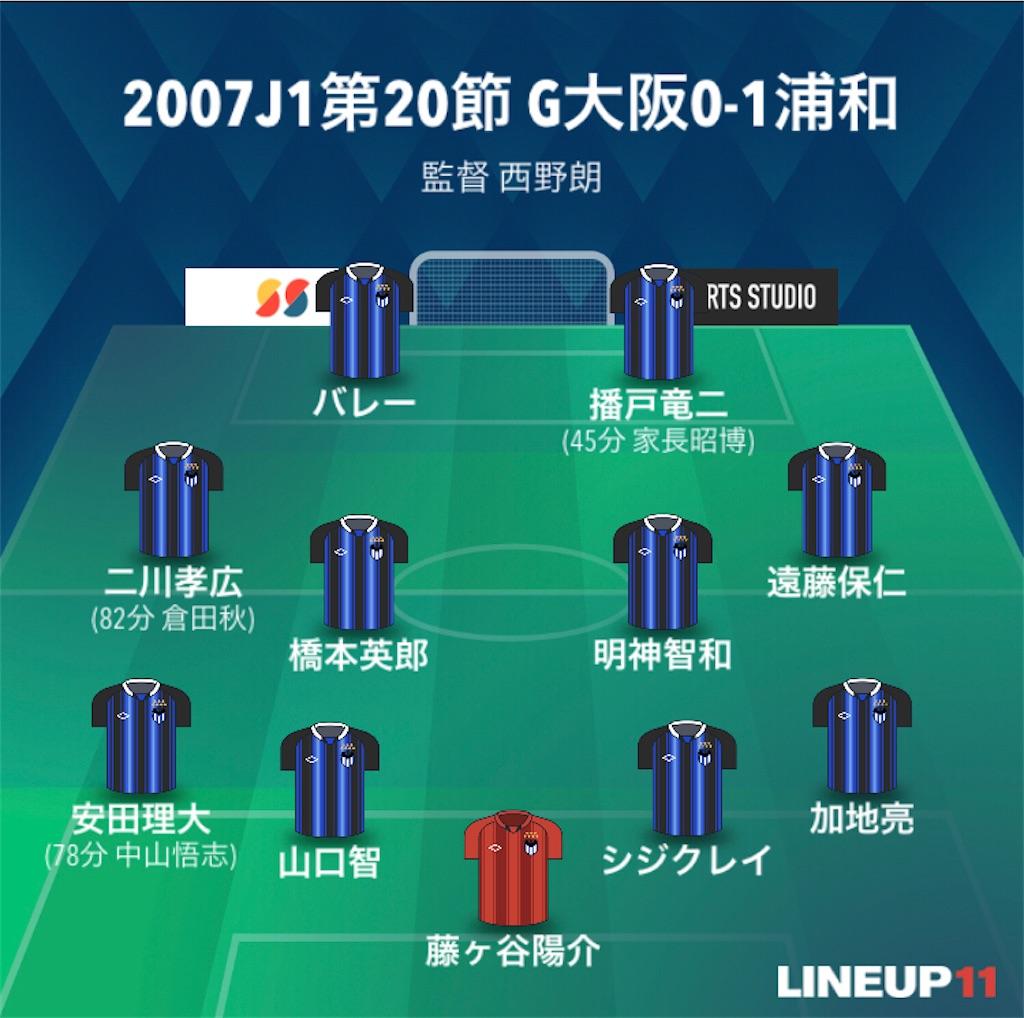 f:id:gsfootball3tbase3gbmusic:20210503180415j:image