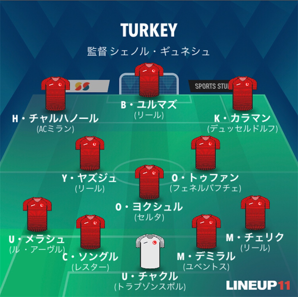 f:id:gsfootball3tbase3gbmusic:20210612035254j:image