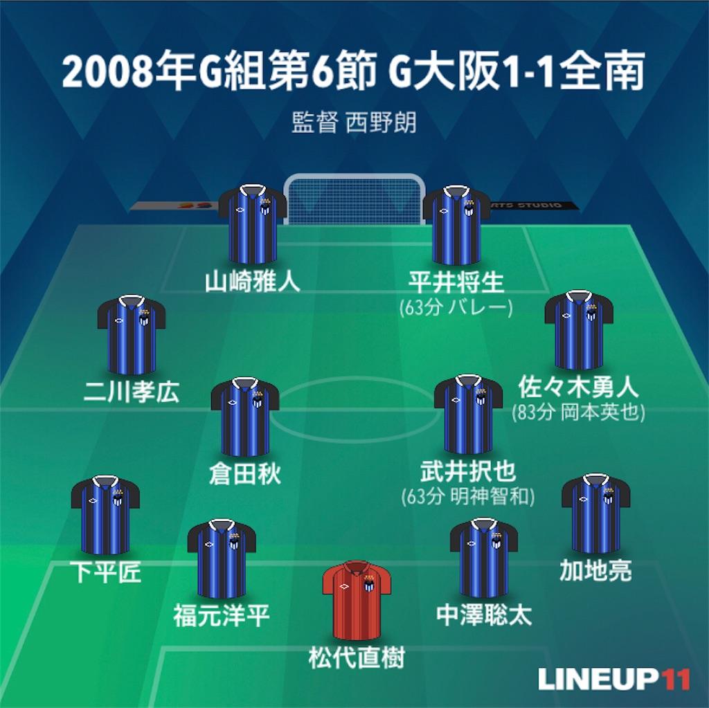 f:id:gsfootball3tbase3gbmusic:20210625085503j:image