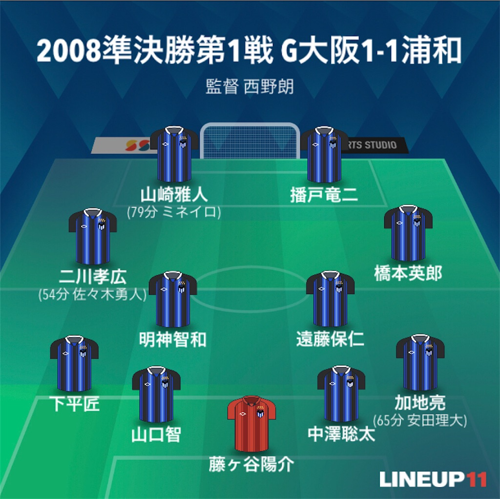 f:id:gsfootball3tbase3gbmusic:20210625085607j:image