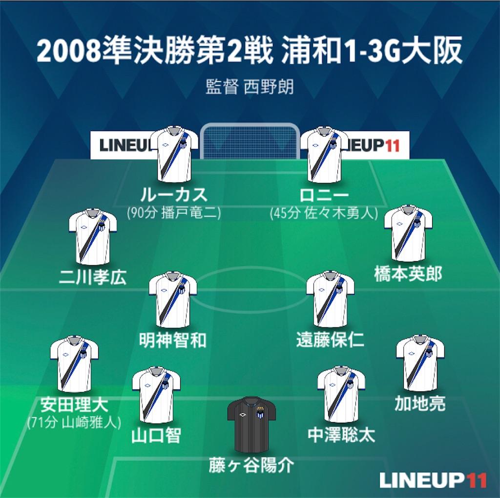 f:id:gsfootball3tbase3gbmusic:20210625085620j:image
