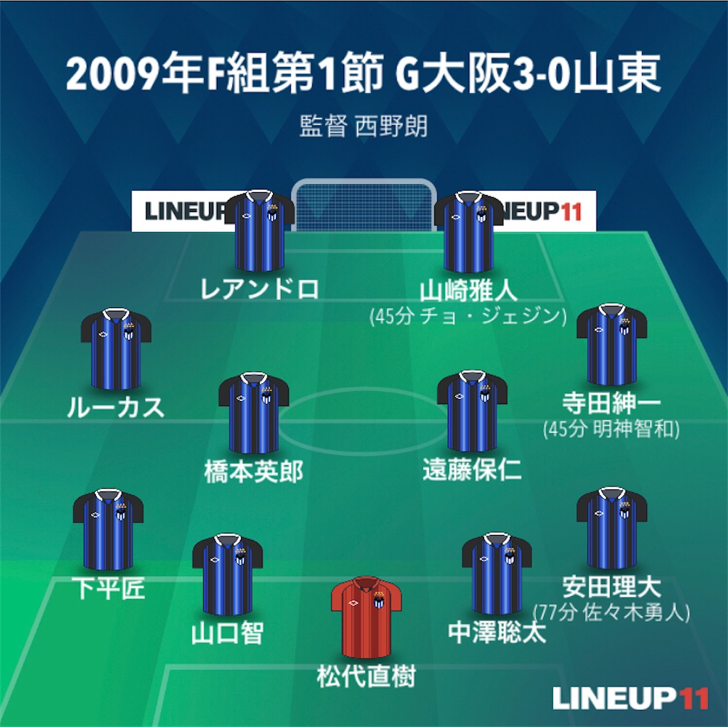 f:id:gsfootball3tbase3gbmusic:20210625092950j:image