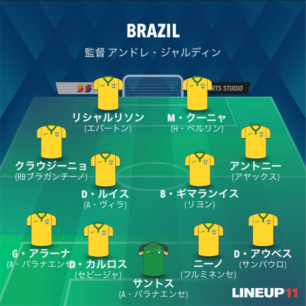 f:id:gsfootball3tbase3gbmusic:20210807201835j:image