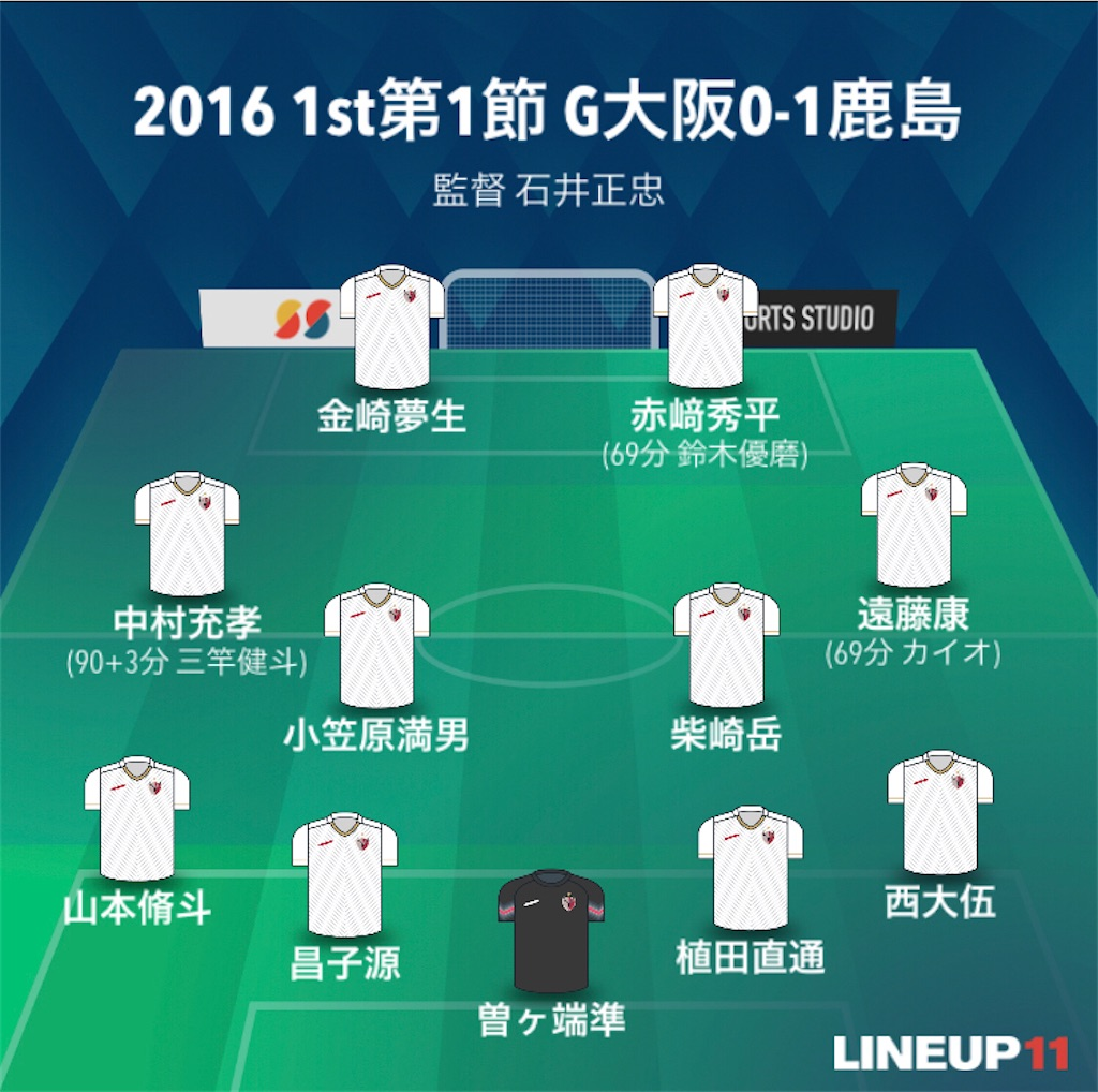 f:id:gsfootball3tbase3gbmusic:20211001142719j:image
