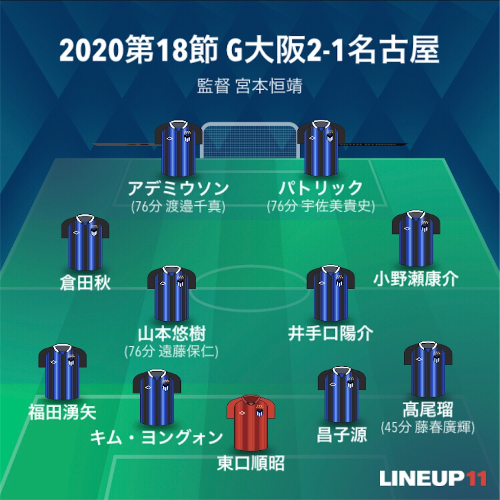 f:id:gsfootball3tbase3gbmusic:20211001145549j:image