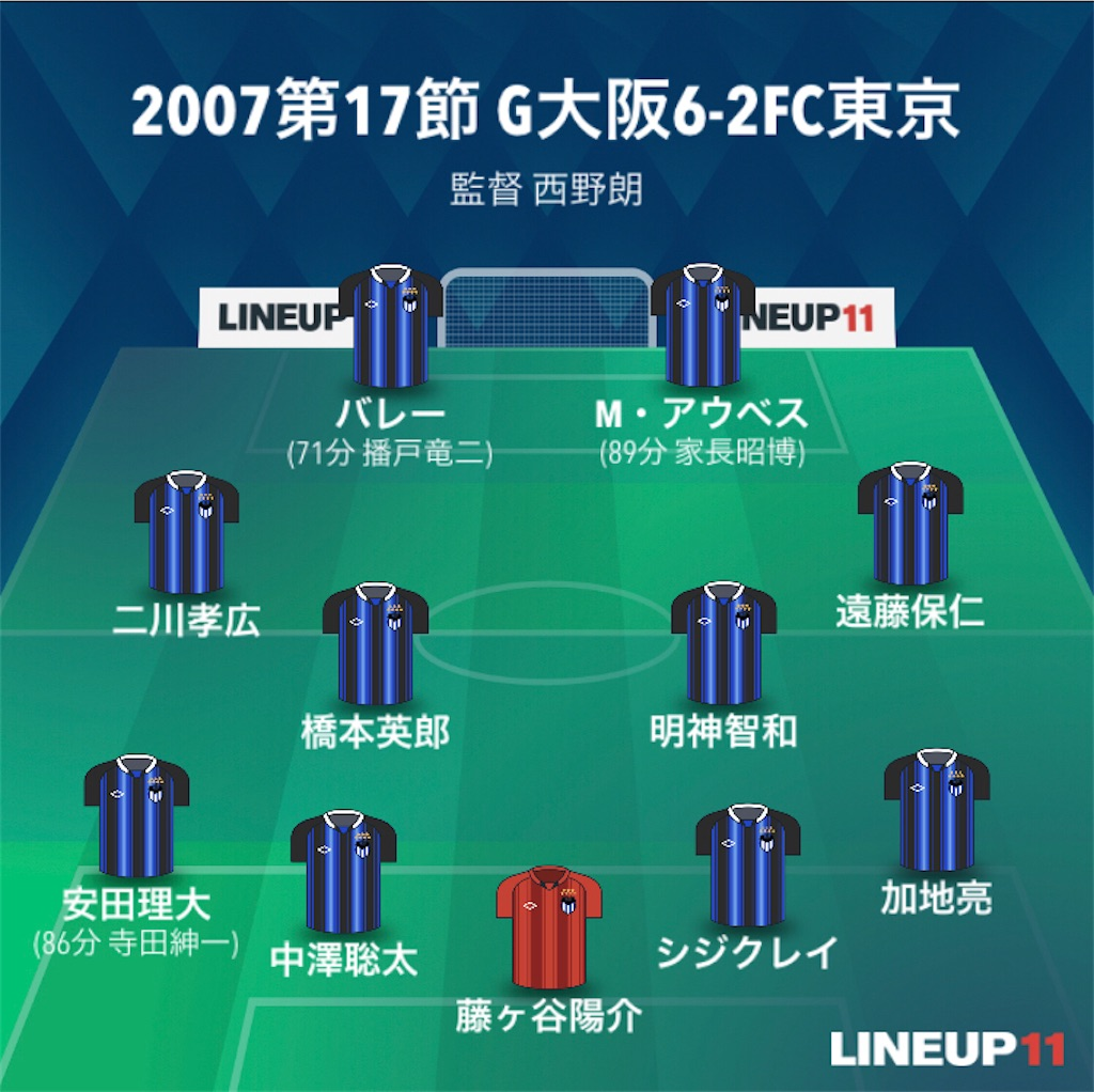 f:id:gsfootball3tbase3gbmusic:20211001145608j:image
