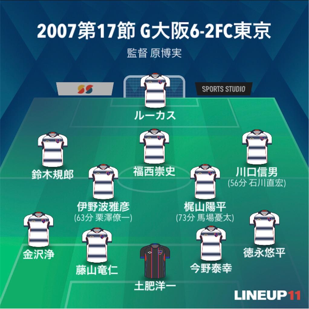 f:id:gsfootball3tbase3gbmusic:20211001145611j:image