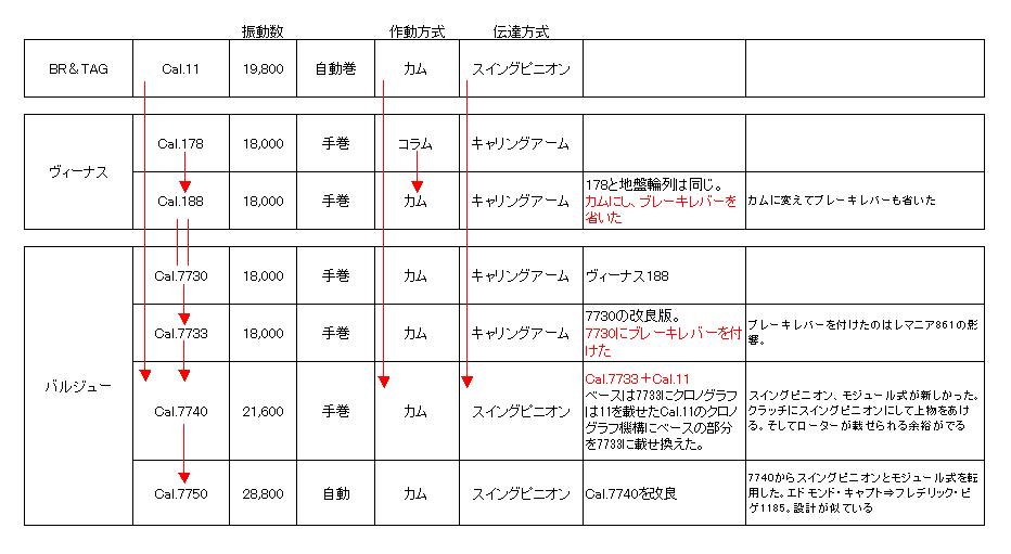 f:id:gskida:20210609110930p:plain