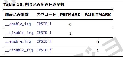 f:id:gsmcustomeffects:20180106150624p:plain