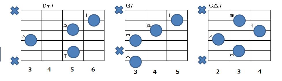 f:id:gt335:20181212131004p:plain