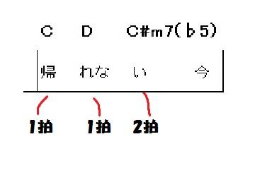 f:id:gt335:20191125215839j:plain