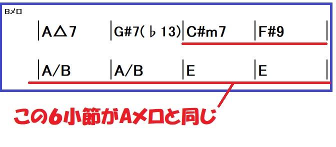 f:id:gt335:20200413203419j:plain