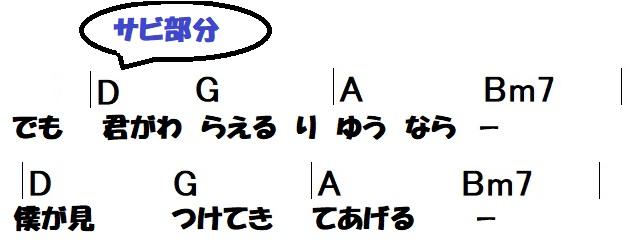 f:id:gt335:20200418204610j:plain