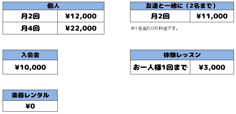f:id:gt335:20210401200610p:plain