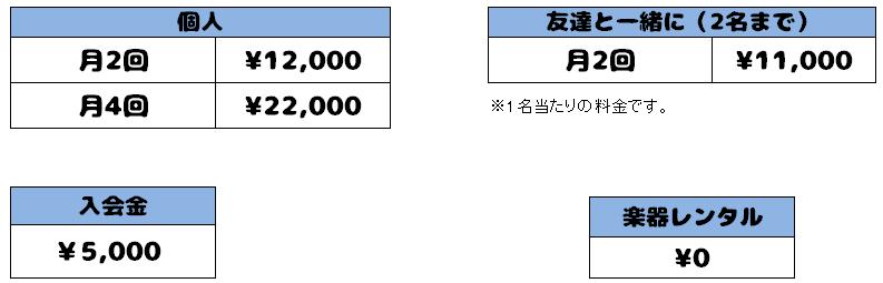 f:id:gt335:20210630091804p:plain