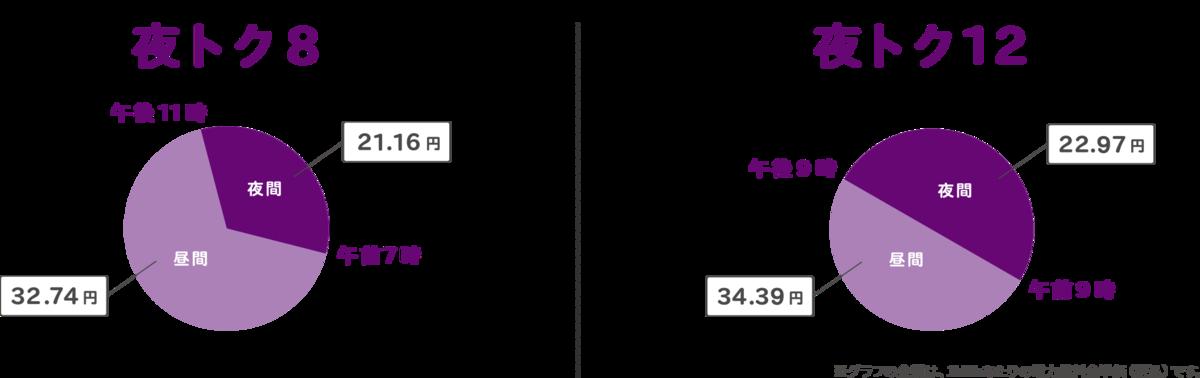 f:id:gtdsng2018:20200419232420p:plain