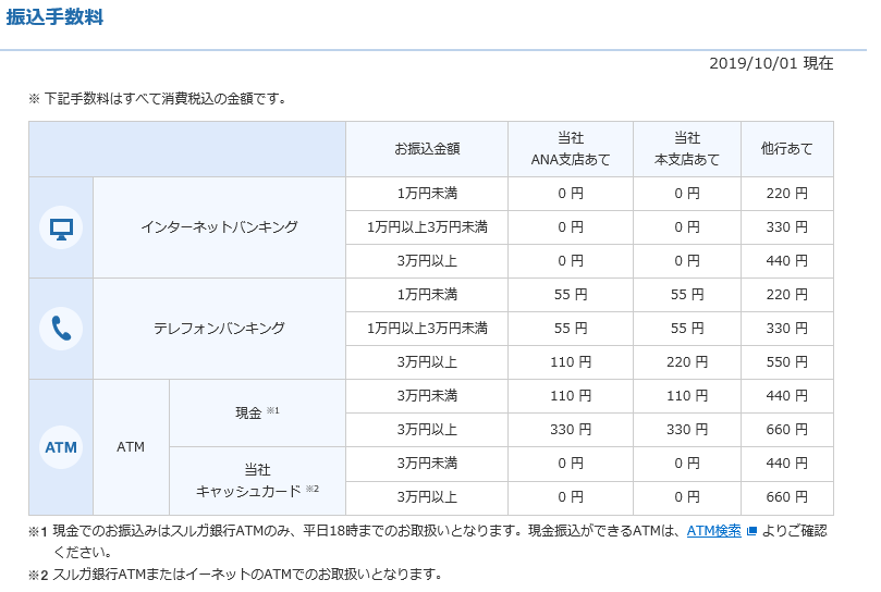 f:id:gtdsng2018:20200425224442p:plain