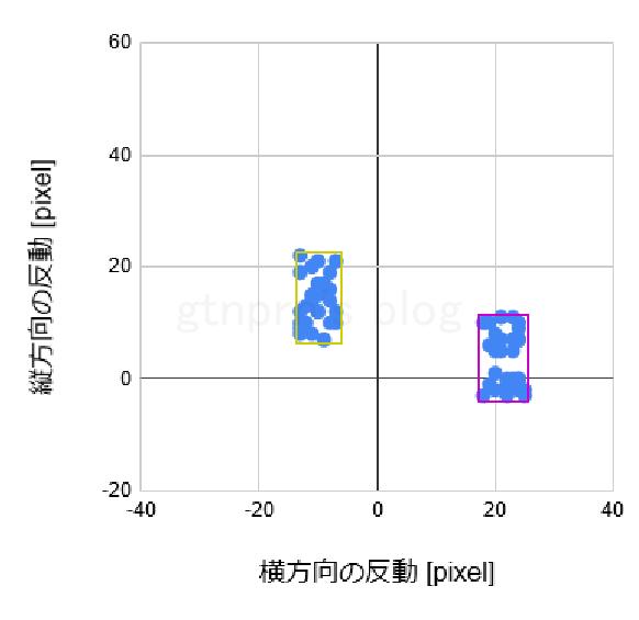 f:id:gtnprn:20200112021150p:plain