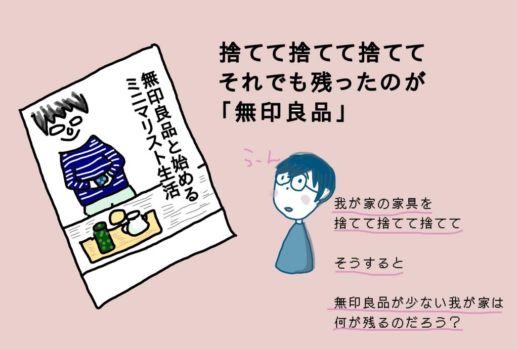 f:id:gu-gu-life:20170209204739j:plain