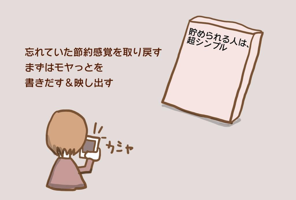 f:id:gu-gu-life:20170317214214j:plain