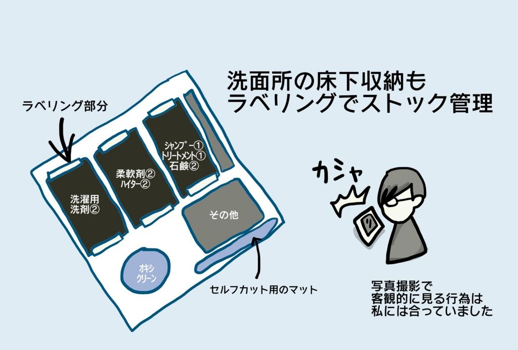 f:id:gu-gu-life:20170322213032j:plain