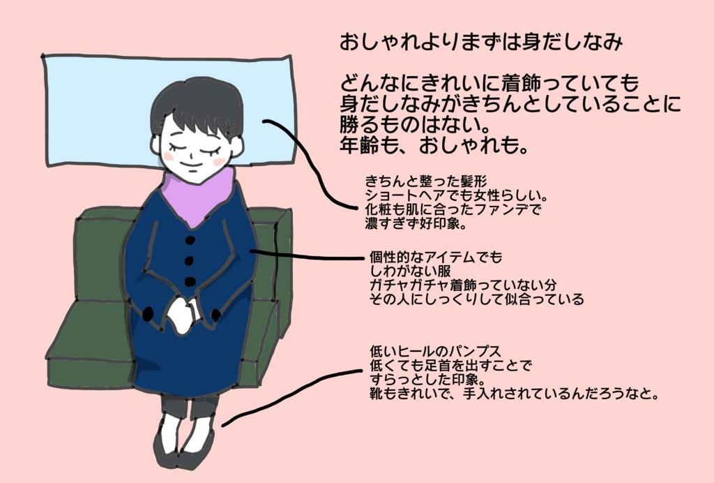f:id:gu-gu-life:20170406083533j:plain