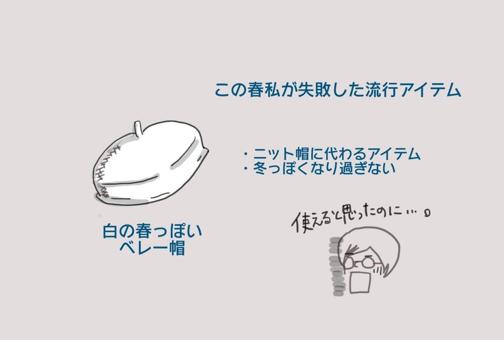 f:id:gu-gu-life:20170406204856j:plain