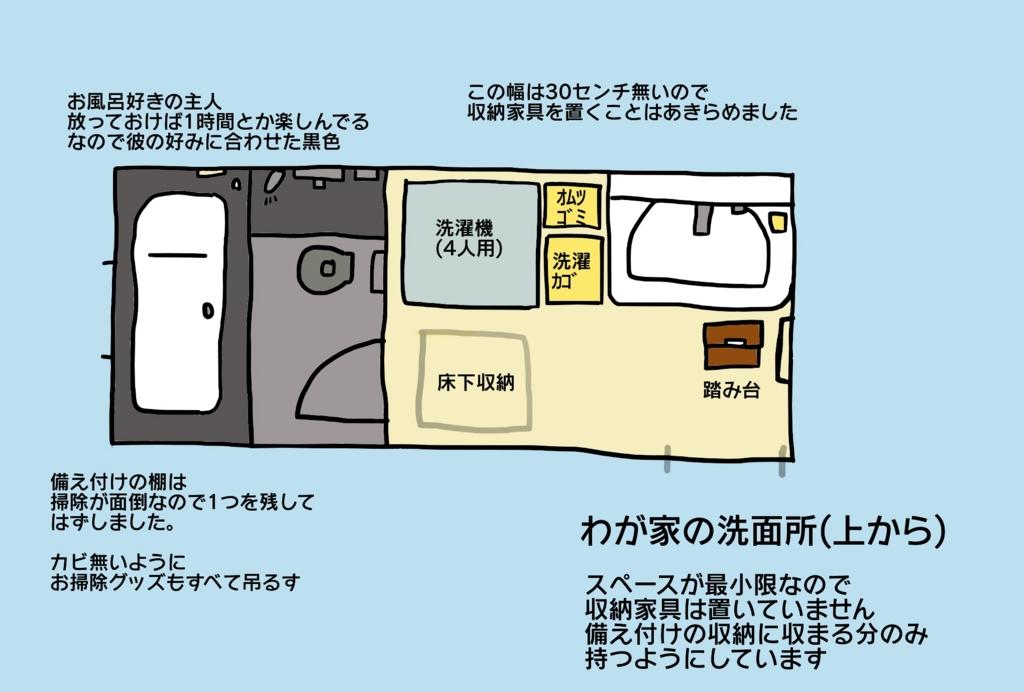 f:id:gu-gu-life:20170410214616j:plain