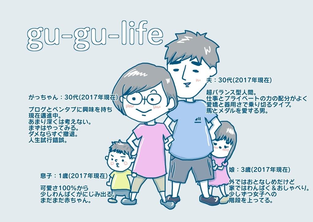 f:id:gu-gu-life:20170625210205j:plain