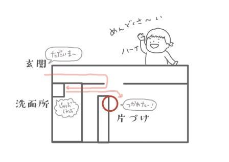 f:id:gu-gu-life:20171016082735j:plain