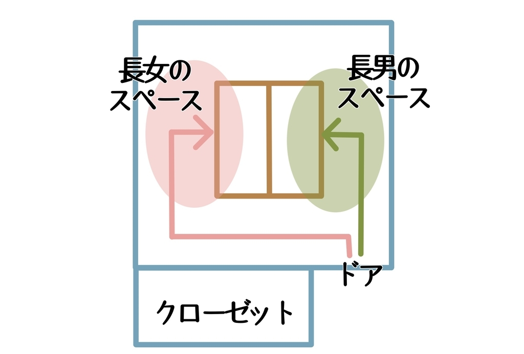 4.5畳の子供部屋のイメージ図