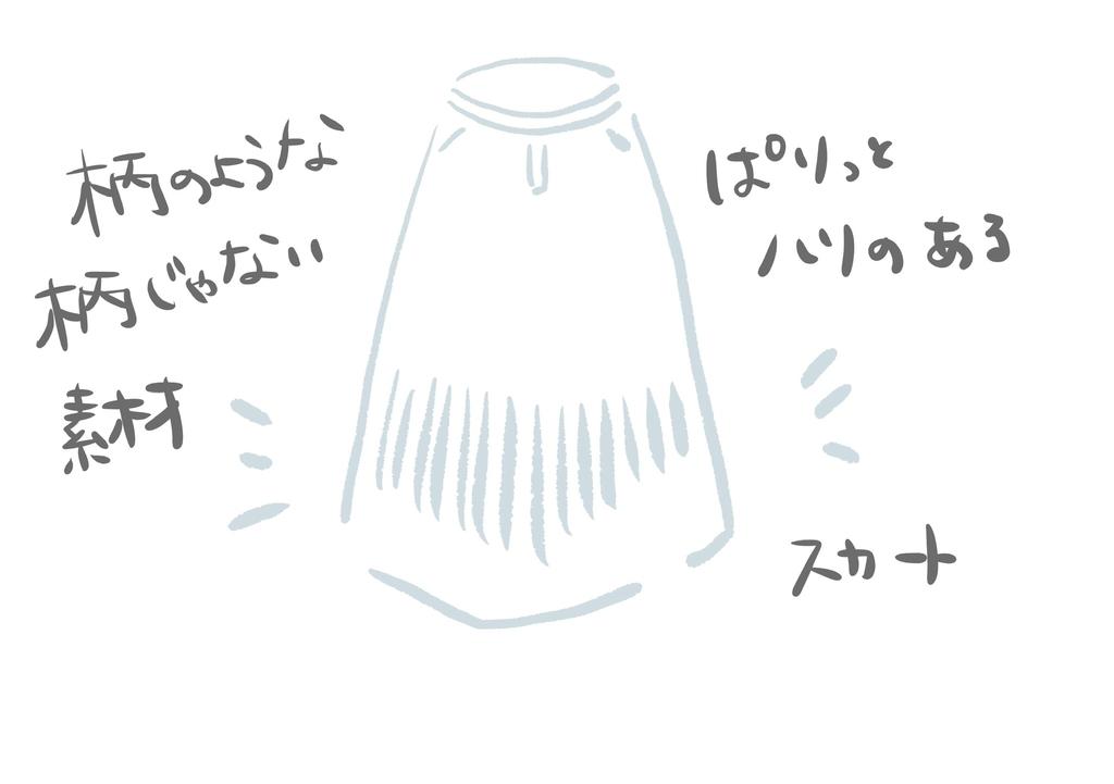 f:id:gu-gu-life:20190120115708j:plain