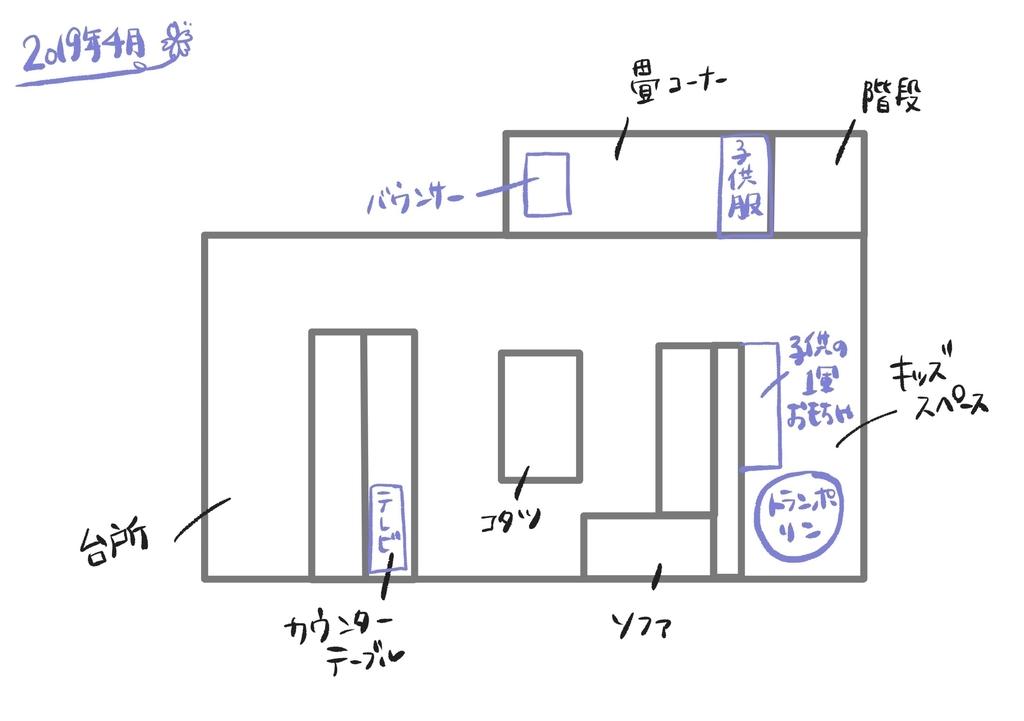 f:id:gu-gu-life:20190202075421j:plain
